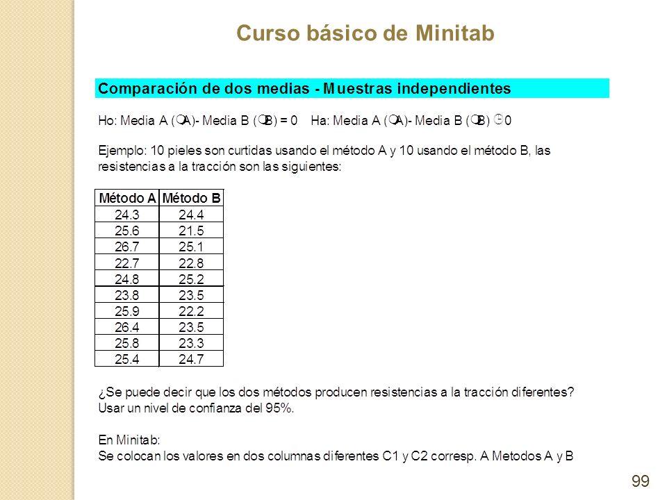 Curso básico de Minitab 99