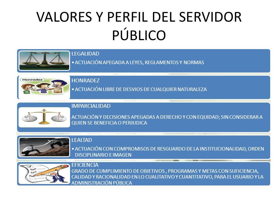 VALORES Y PERFIL DEL SERVIDOR PÚBLICO LEGALIDAD ACTUACIÓN APEGADA A LEYES, REGLAMENTOS Y NORMAS HONRADEZ ACTUACIÓN LIBRE DE DESVIOS DE CUALQUIER NATURALEZA IMPARCIALIDAD ACTUACIÓN Y DECISIONES APEGADAS A DERECHO Y CON EQUIDAD; SIN CONSIDERAR A QUIEN SE BENEFICIA O PERJUDICA LEALTAD ACTUACIÓN CON COMPROMISOS DE RESGUARDO DE LA INSTITUCIONALIDAD, ORDEN DISCIPLINARIO E IMAGEN EFICIENCIA GRADO DE CUMPLIMIENTO DE OBJETIVOS, PROGRAMAS Y METAS CON SUFICIENCIA, CALIDAD Y RACIONALIDAD EN LO CUALITATIVO Y CUANTITATIVO, PARA EL USUARIO Y LA ADMINISTRACIÓN PÚBLICA
