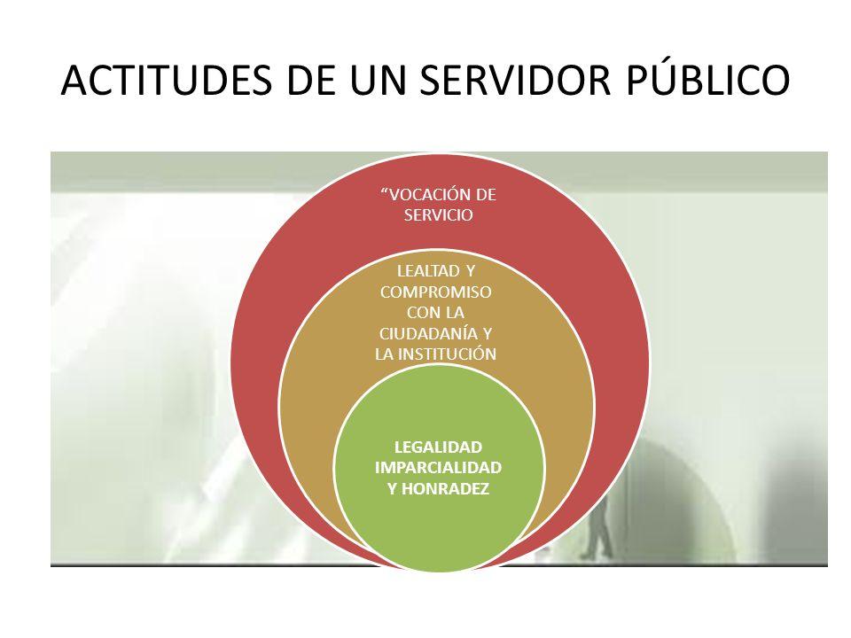 ACTITUDES DE UN SERVIDOR PÚBLICO VOCACIÓN DE SERVICIO LEALTAD Y COMPROMISO CON LA CIUDADANÍA Y LA INSTITUCIÓN LEGALIDAD IMPARCIALIDAD Y HONRADEZ