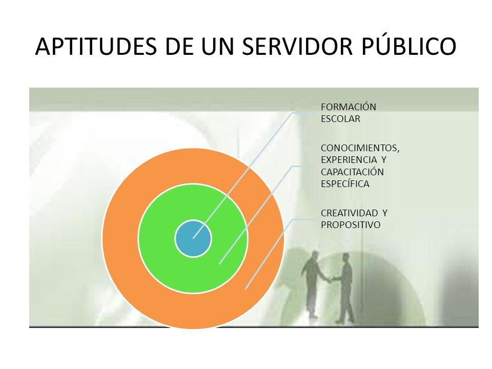 APTITUDES DE UN SERVIDOR PÚBLICO FORMACIÓN ESCOLAR CONOCIMIENTOS, EXPERIENCIA Y CAPACITACIÓN ESPECÍFICA CREATIVIDAD Y PROPOSITIVO