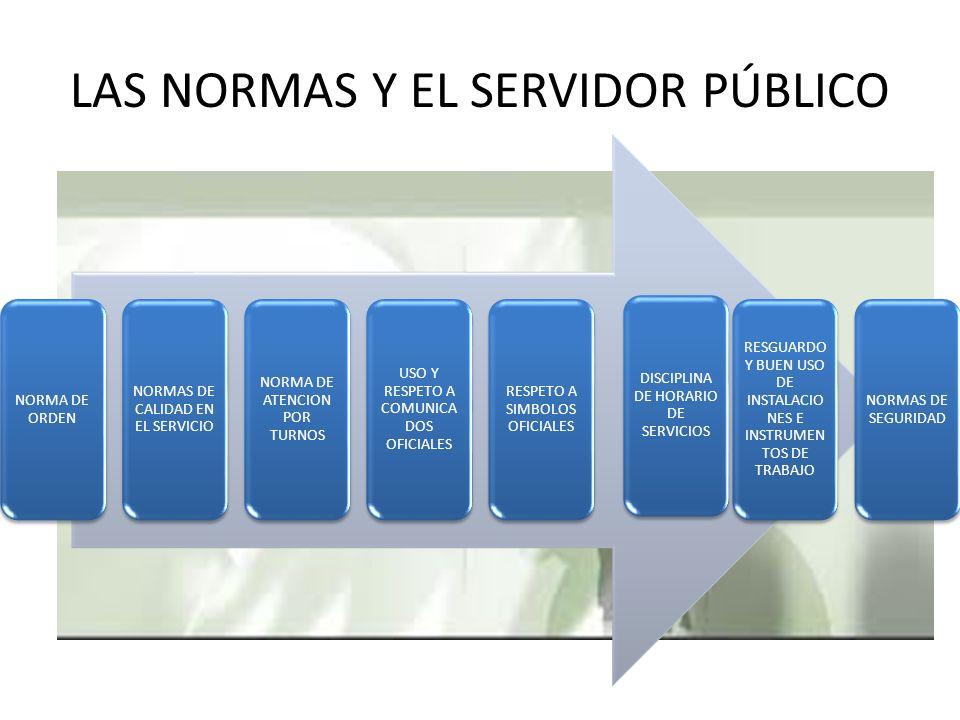 LAS NORMAS Y EL SERVIDOR PÚBLICO NORMA DE ORDEN NORMAS DE CALIDAD EN EL SERVICIO NORMA DE ATENCION POR TURNOS USO Y RESPETO A COMUNICA DOS OFICIALES RESPETO A SIMBOLOS OFICIALES DISCIPLINA DE HORARIO DE SERVICIOS RESGUARDO Y BUEN USO DE INSTALACIO NES E INSTRUMEN TOS DE TRABAJO NORMAS DE SEGURIDAD