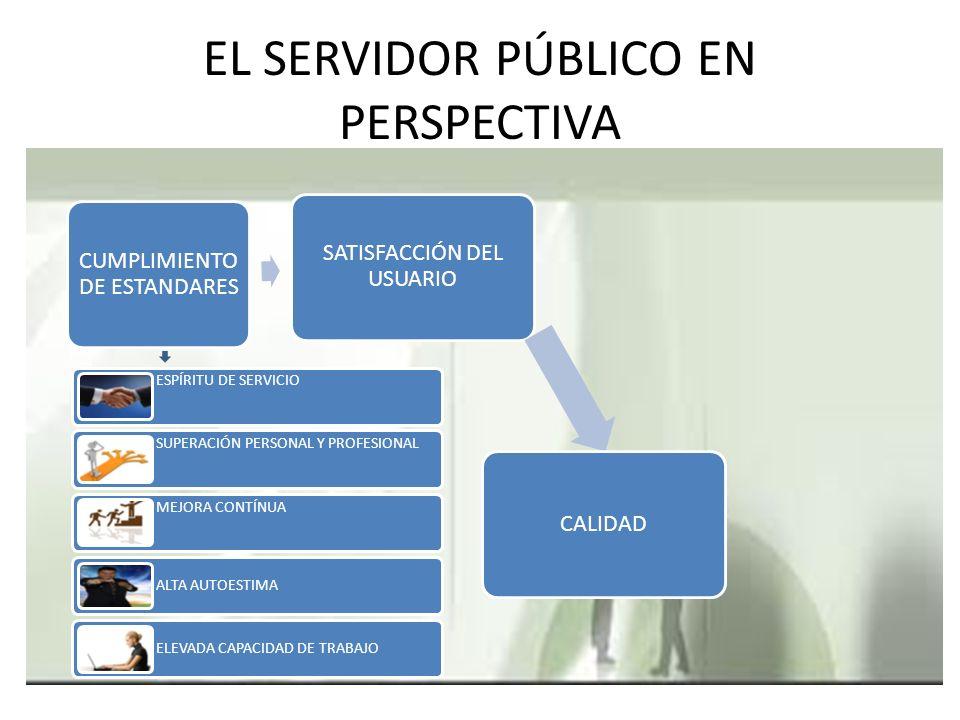 EL SERVIDOR PÚBLICO EN PERSPECTIVA CUMPLIMIENTO DE ESTANDARES SATISFACCIÓN DEL USUARIO CALIDAD ESPÍRITU DE SERVICIO SUPERACIÓN PERSONAL Y PROFESIONAL MEJORA CONTÍNUA ALTA AUTOESTIMA ELEVADA CAPACIDAD DE TRABAJO