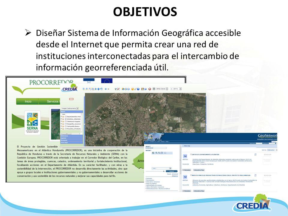 OBJETIVOS Diseñar Sistema de Información Geográfica accesible desde el Internet que permita crear una red de instituciones interconectadas para el int