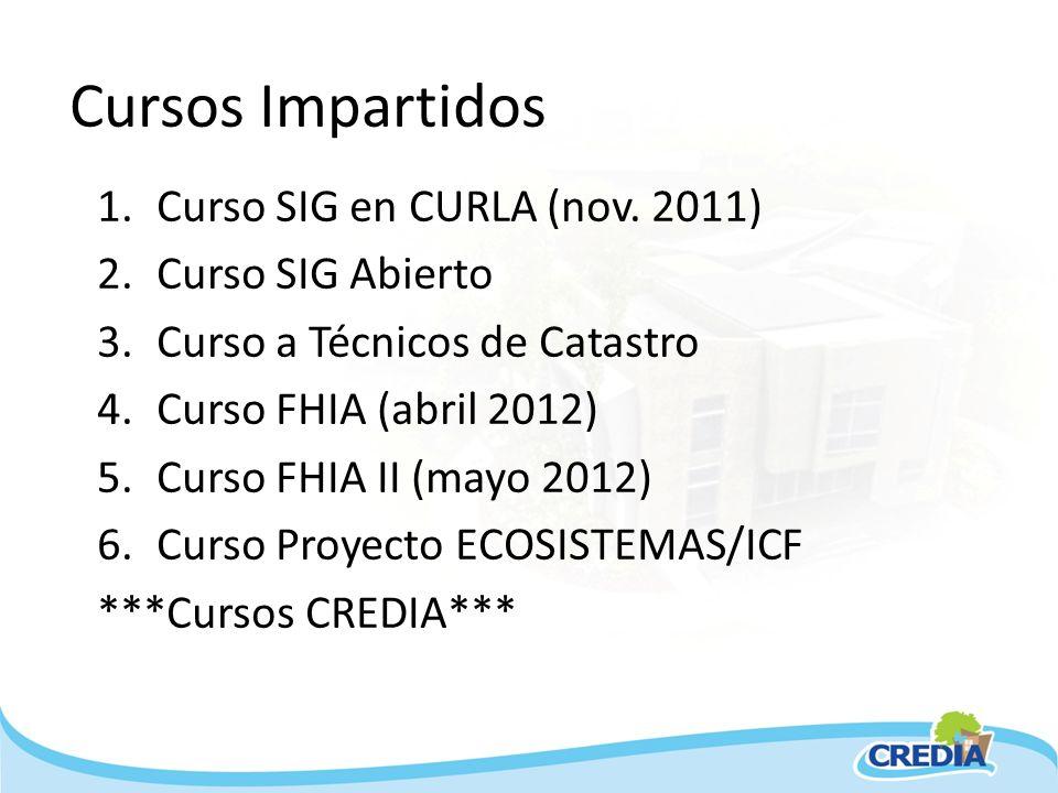 Cursos Impartidos 1.Curso SIG en CURLA (nov. 2011) 2.Curso SIG Abierto 3.Curso a Técnicos de Catastro 4.Curso FHIA (abril 2012) 5.Curso FHIA II (mayo