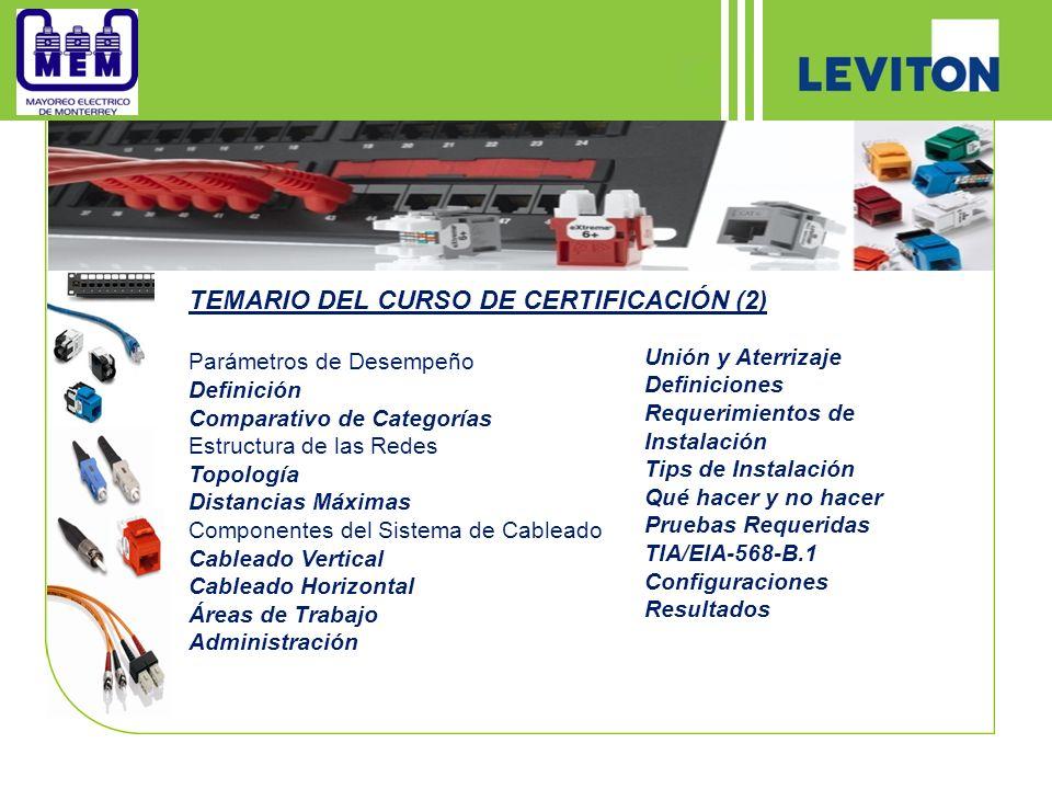 TEMARIO DEL CURSO DE CERTIFICACIÓN (3) III.-Sistemas de Fibra Óptica Multimodo y Monomodo.