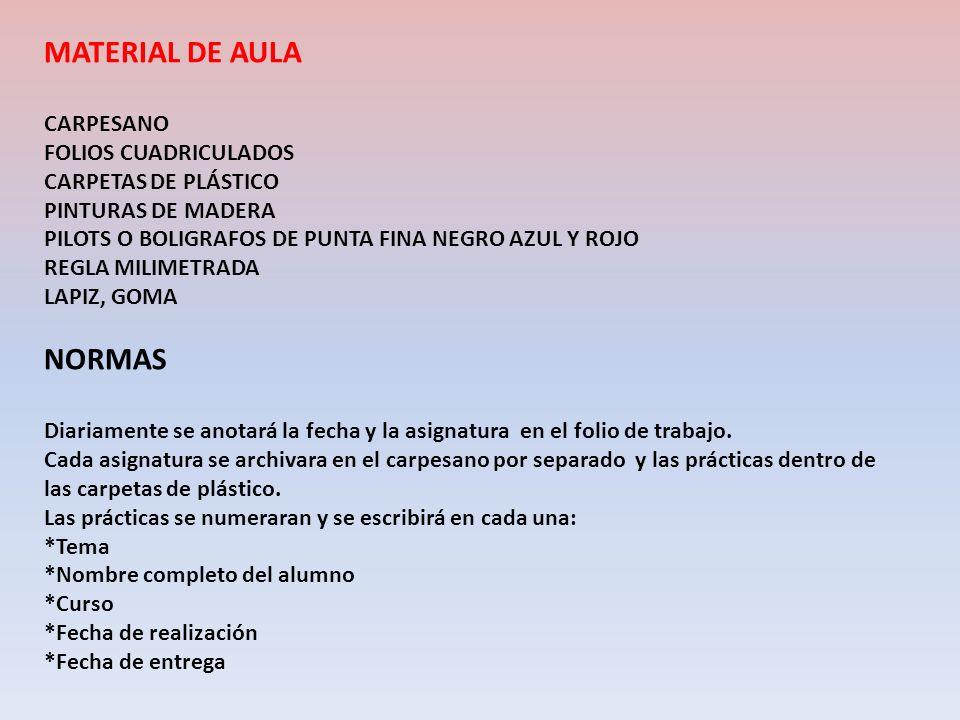 MATERIAL DE AULA CARPESANO FOLIOS CUADRICULADOS CARPETAS DE PLÁSTICO PINTURAS DE MADERA PILOTS O BOLIGRAFOS DE PUNTA FINA NEGRO AZUL Y ROJO REGLA MILI