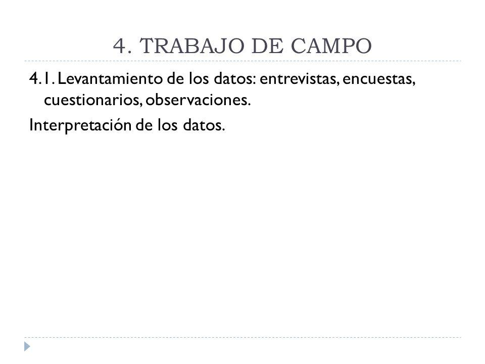 4. TRABAJO DE CAMPO 4.1. Levantamiento de los datos: entrevistas, encuestas, cuestionarios, observaciones. Interpretación de los datos.