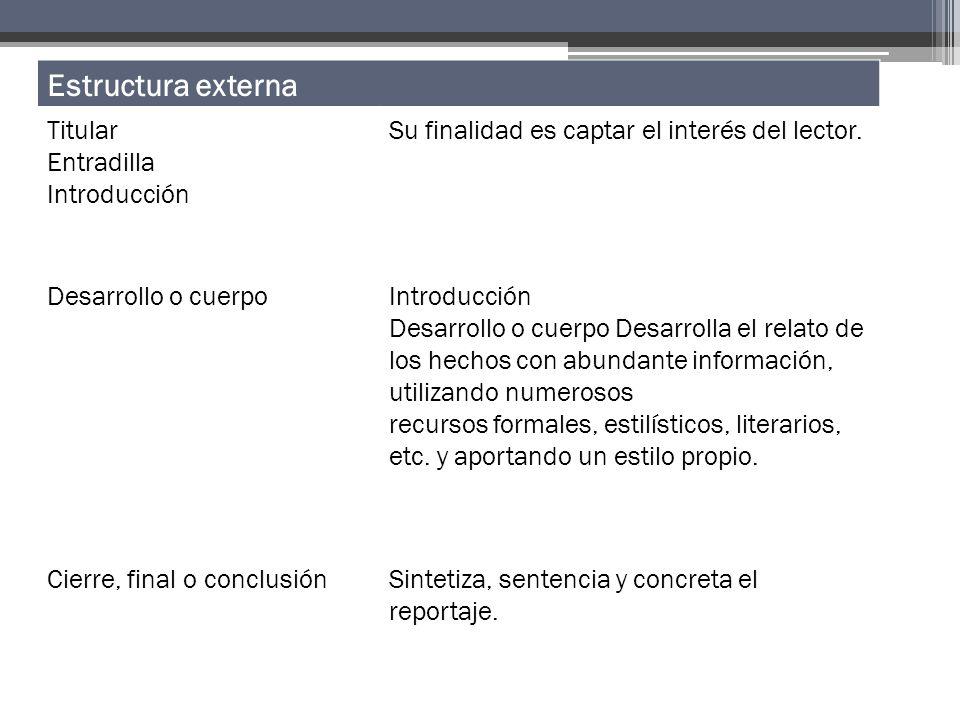 Estructura externa Titular Entradilla Introducción Su finalidad es captar el interés del lector.