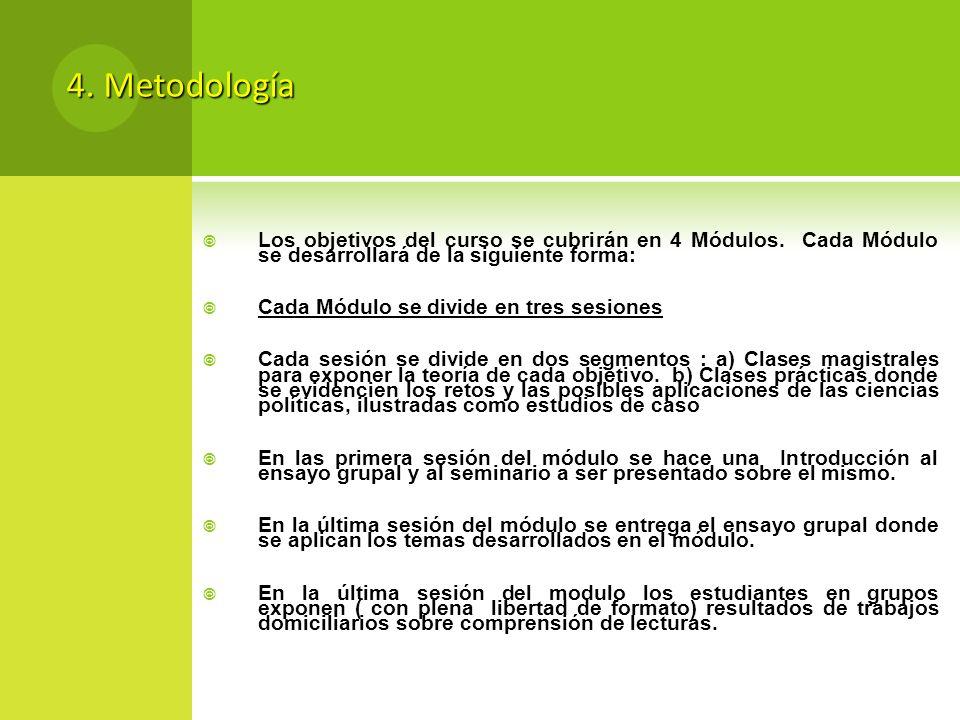 4. Metodología Los objetivos del curso se cubrirán en 4 Módulos. Cada Módulo se desarrollará de la siguiente forma: Cada Módulo se divide en tres sesi
