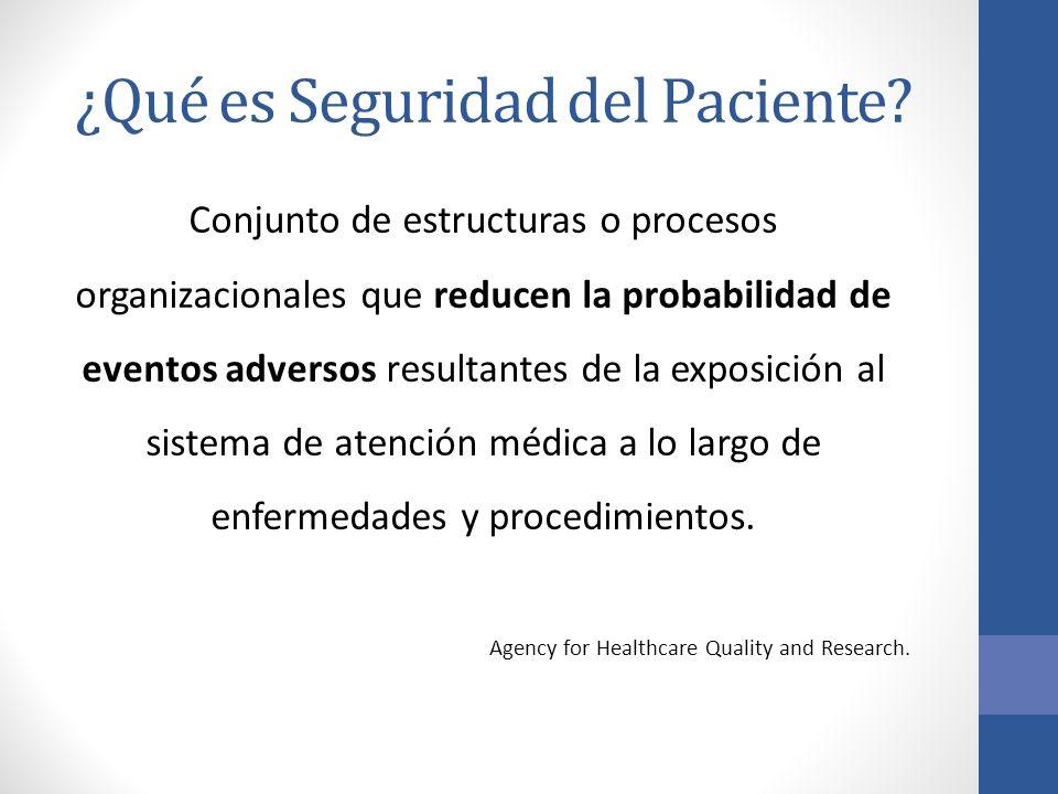 ¿Qué es Seguridad del Paciente? Conjunto de estructuras o procesos organizacionales que reducen la probabilidad de eventos adversos resultantes de la