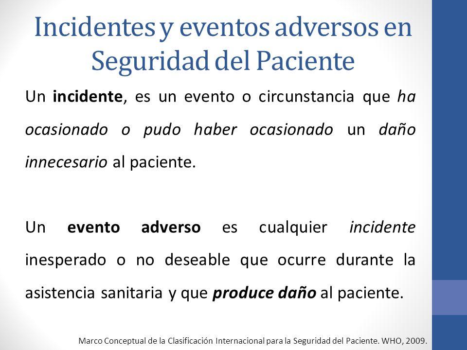 Incidentes y eventos adversos en Seguridad del Paciente Un incidente, es un evento o circunstancia que ha ocasionado o pudo haber ocasionado un daño i