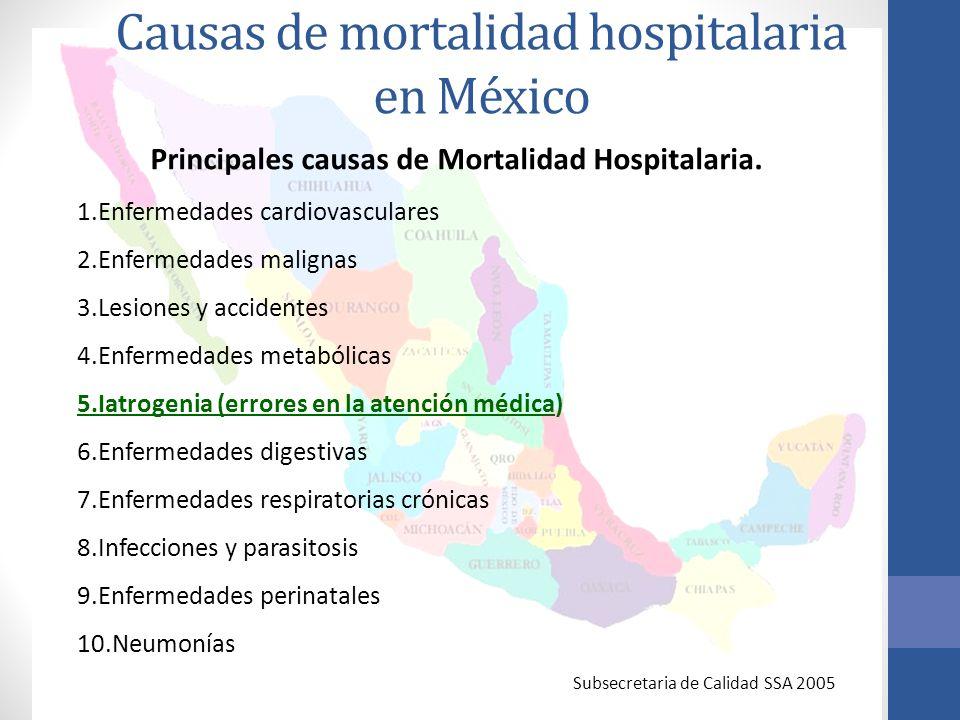 Causas de mortalidad hospitalaria en México Principales causas de Mortalidad Hospitalaria. 1.Enfermedades cardiovasculares 2.Enfermedades malignas 3.L