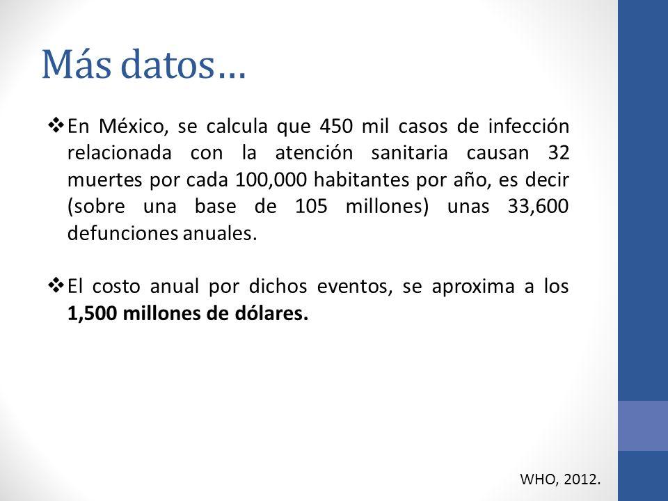 Más datos… En México, se calcula que 450 mil casos de infección relacionada con la atención sanitaria causan 32 muertes por cada 100,000 habitantes po