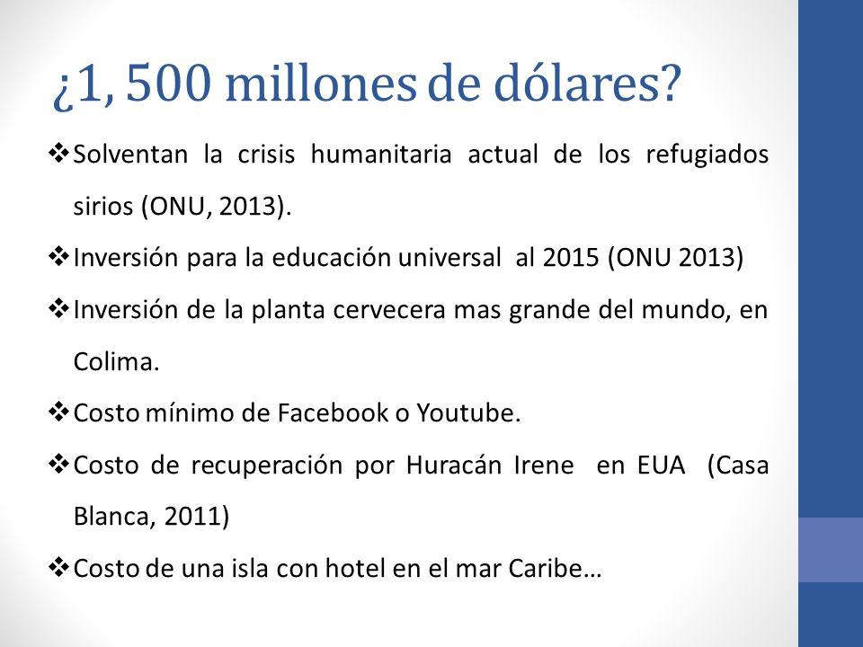 ¿1, 500 millones de dólares? Solventan la crisis humanitaria actual de los refugiados sirios (ONU, 2013). Inversión para la educación universal al 201