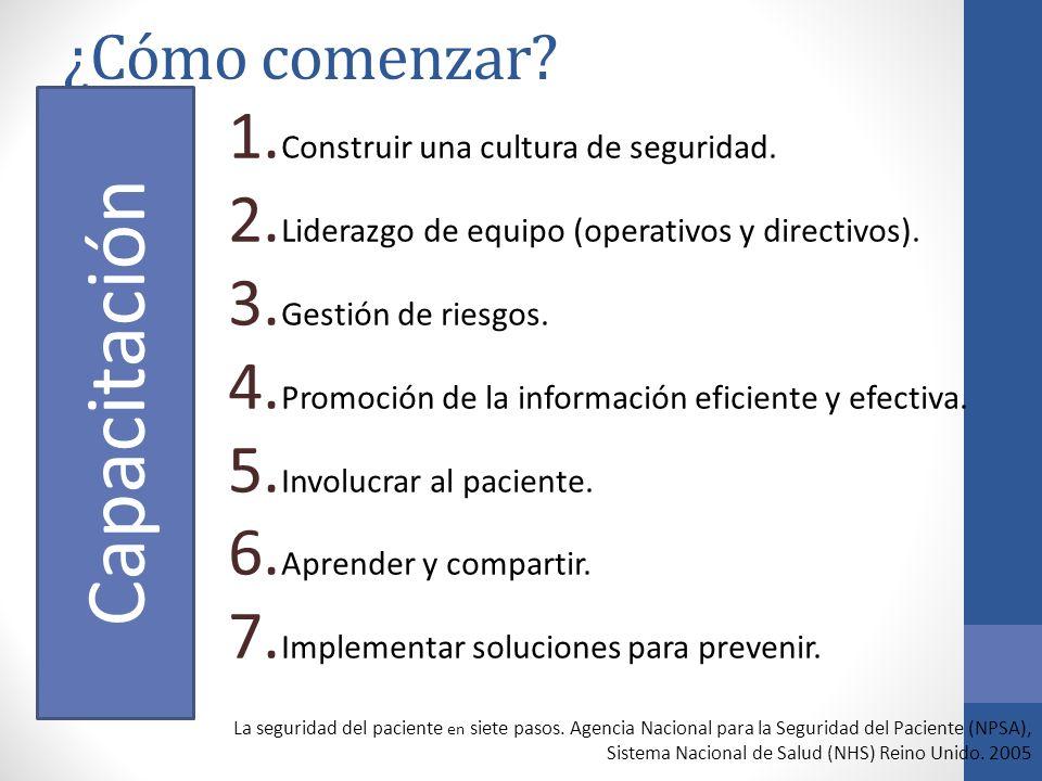 ¿Cómo comenzar? 1. Construir una cultura de seguridad. 2. Liderazgo de equipo (operativos y directivos). 3. Gestión de riesgos. 4. Promoción de la inf