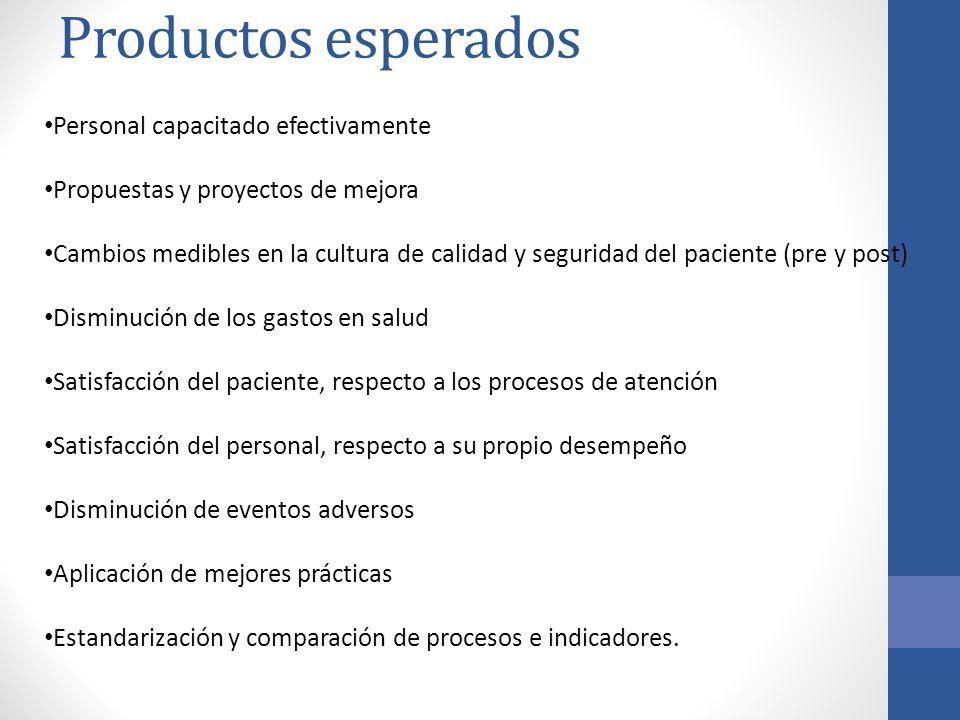 Productos esperados Personal capacitado efectivamente Propuestas y proyectos de mejora Cambios medibles en la cultura de calidad y seguridad del pacie