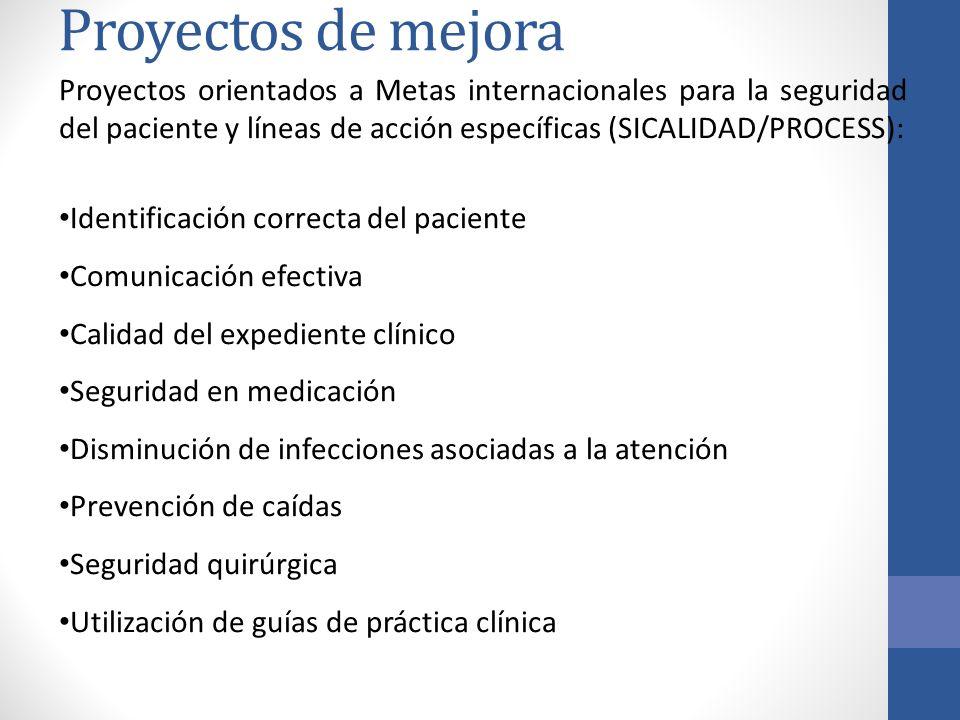 Proyectos de mejora Proyectos orientados a Metas internacionales para la seguridad del paciente y líneas de acción específicas (SICALIDAD/PROCESS): Id