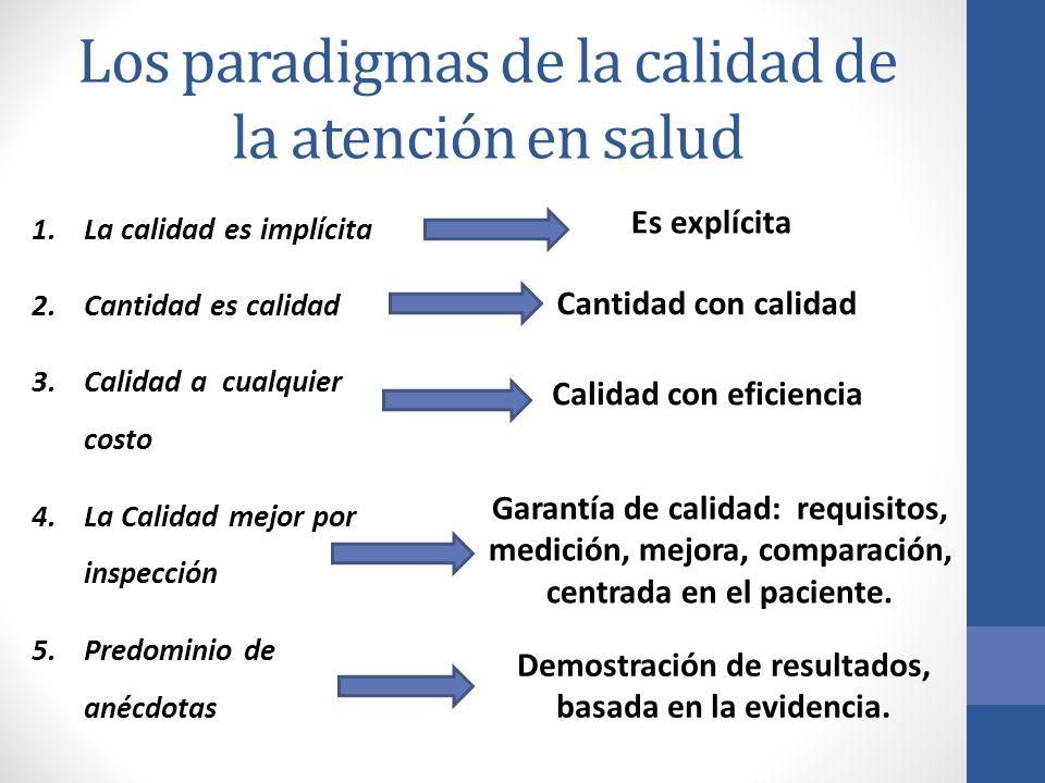 Los paradigmas de la calidad de la atención en salud 1.La calidad es implícita 2.Cantidad es calidad 3.Calidad a cualquier costo 4.La Calidad mejor po