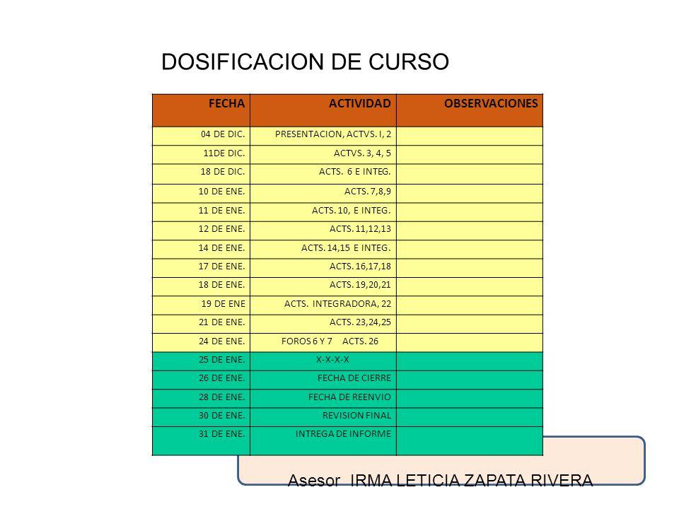 Asesor IRMA LETICIA ZAPATA RIVERA DOSIFICACION DE CURSO FECHA ACTIVIDADOBSERVACIONES 04 DE DIC.PRESENTACION, ACTVS. I, 2 11DE DIC.ACTVS. 3, 4, 5 18 DE