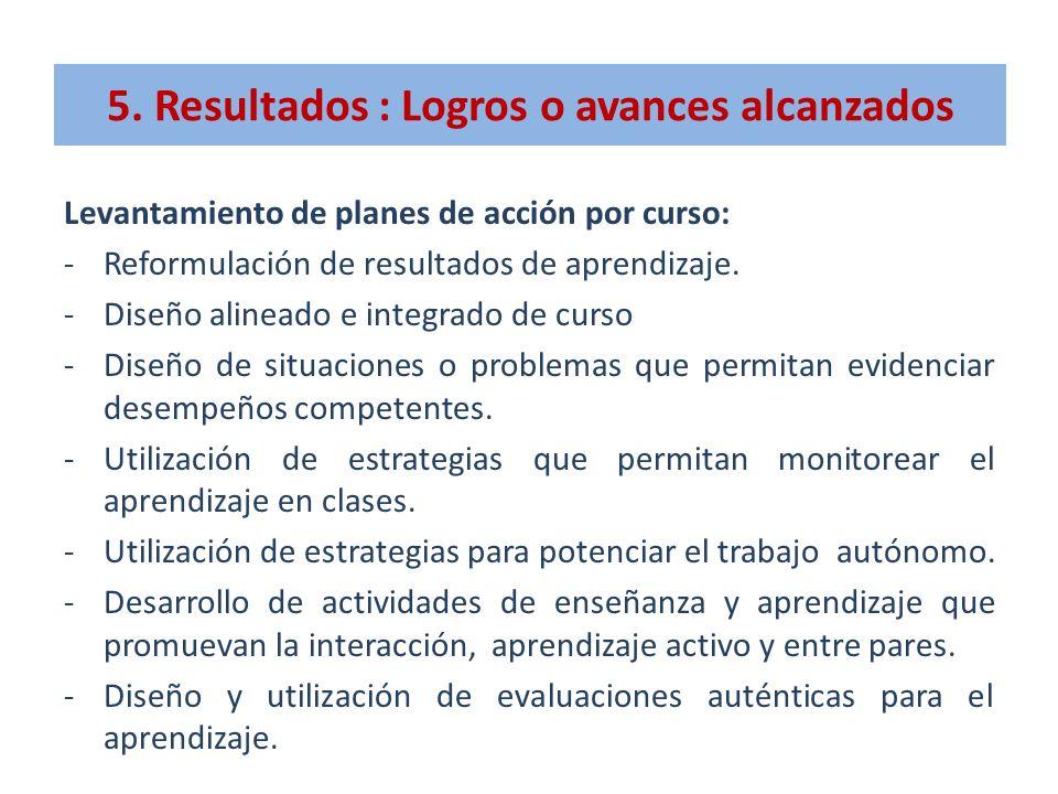 5. Resultados : Logros o avances alcanzados Levantamiento de planes de acción por curso: -Reformulación de resultados de aprendizaje. -Diseño alineado