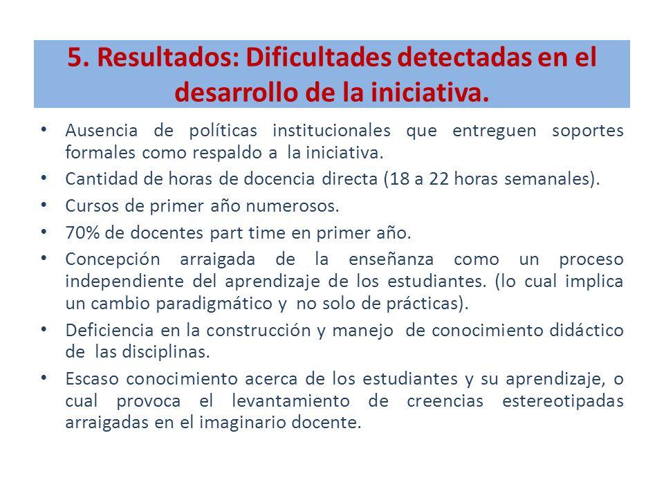 5. Resultados: Dificultades detectadas en el desarrollo de la iniciativa. Ausencia de políticas institucionales que entreguen soportes formales como r