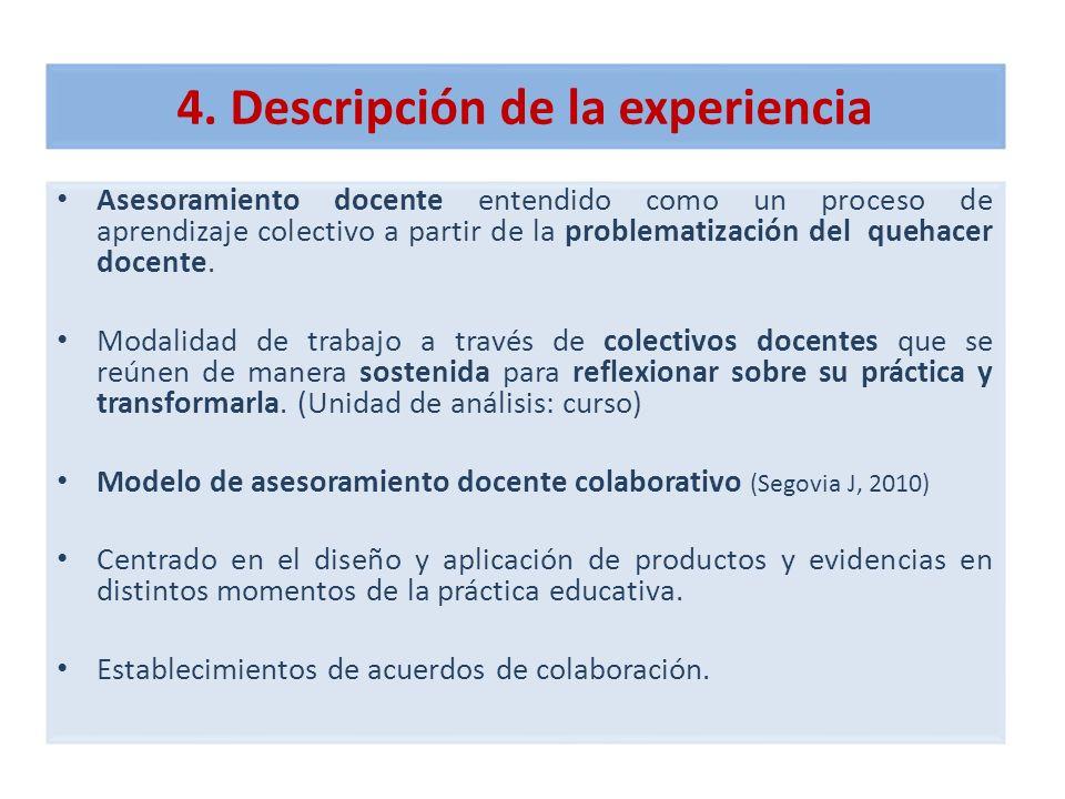 4. Descripción de la experiencia Asesoramiento docente entendido como un proceso de aprendizaje colectivo a partir de la problematización del quehacer