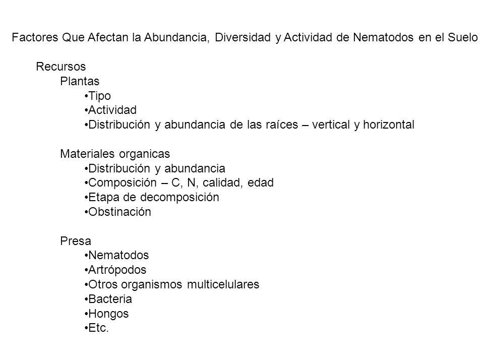 Factores Que Afectan la Abundancia, Diversidad y Actividad de Nematodos en el Suelo Recursos Plantas Tipo Actividad Distribución y abundancia de las r