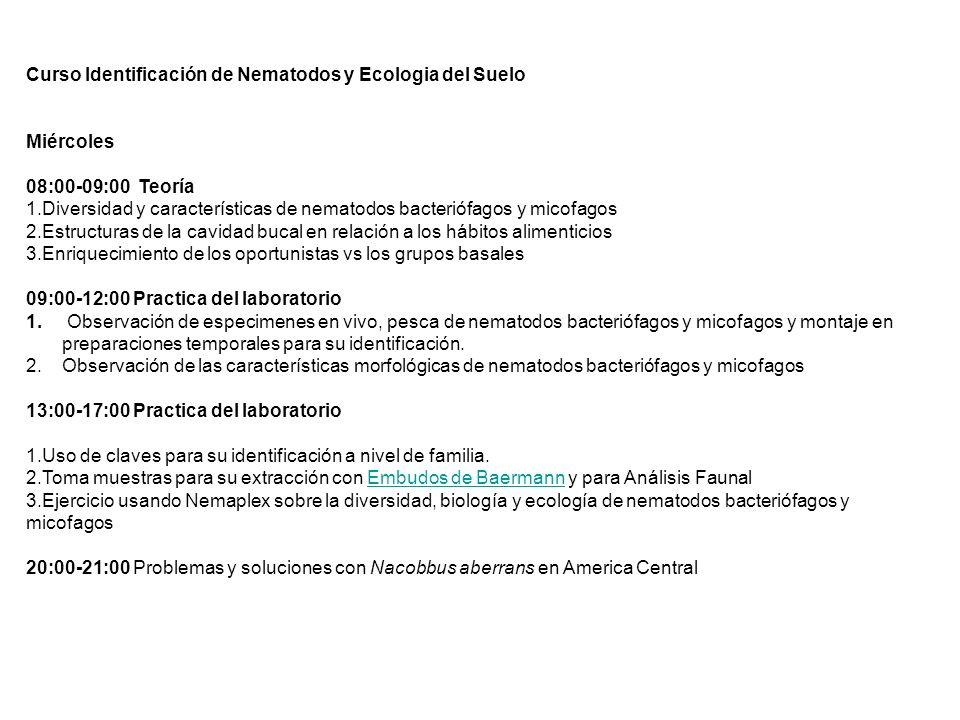 Curso Identificación de Nematodos y Ecologia del Suelo Miércoles 08:00-09:00 Teoría 1.Diversidad y características de nematodos bacteriófagos y micofa