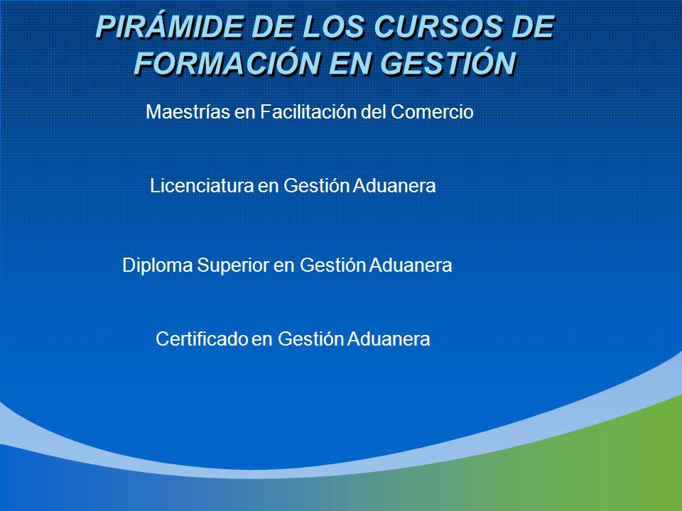 PIRÁMIDE DE LOS CURSOS DE FORMACIÓN EN GESTIÓN Maestrías en Facilitación del Comercio Licenciatura en Gestión Aduanera Diploma Superior en Gestión Adu