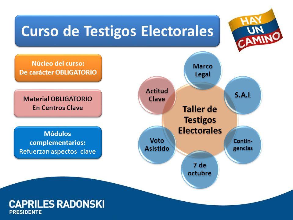 Mención del Marco Legal Comando Venezuela en el Centro de Votación Tu rol como Testigo ¿Quiénes integran el Centro de Votación.