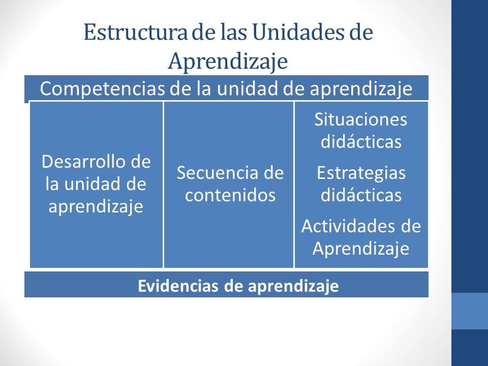 Estructura de las Unidades de Aprendizaje Evidencias de aprendizaje