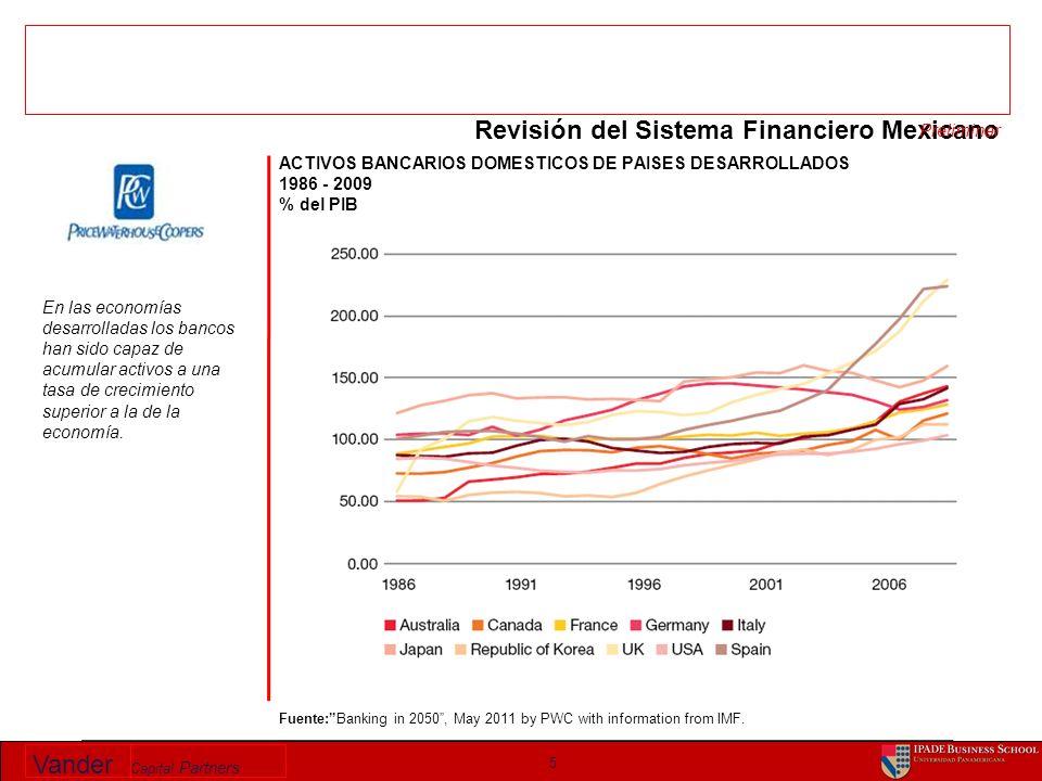 Vander Capital Partners INVERSIONISTAS INSTITUCIONALES MEXICANOS Sep 2000– Sep 2010 US$Bn & % del PIB 16 Fuente: CNBV, Banco de México, INDEVAL, CONSAR; análisis Vander Capital Partners.