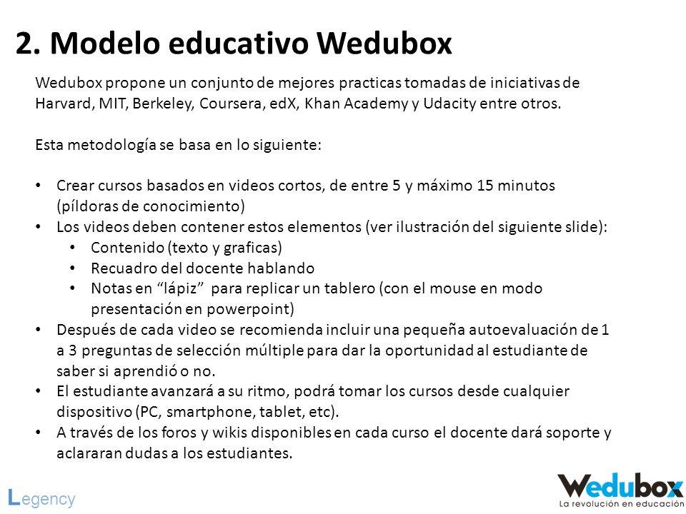 2. Modelo educativo Wedubox Wedubox propone un conjunto de mejores practicas tomadas de iniciativas de Harvard, MIT, Berkeley, Coursera, edX, Khan Aca