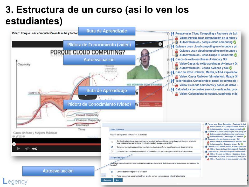 3. Estructura de un curso (asi lo ven los estudiantes) L egency Ruta de Aprendizaje Píldora de Conocimiento (video) Autoevaluación Ruta de Aprendizaje