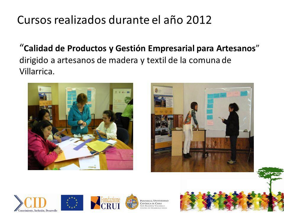 Cursos realizados durante el año 2012 Calidad de Productos y Gestión Empresarial para Artesanos dirigido a artesanos de madera y textil de la comuna de Villarrica.