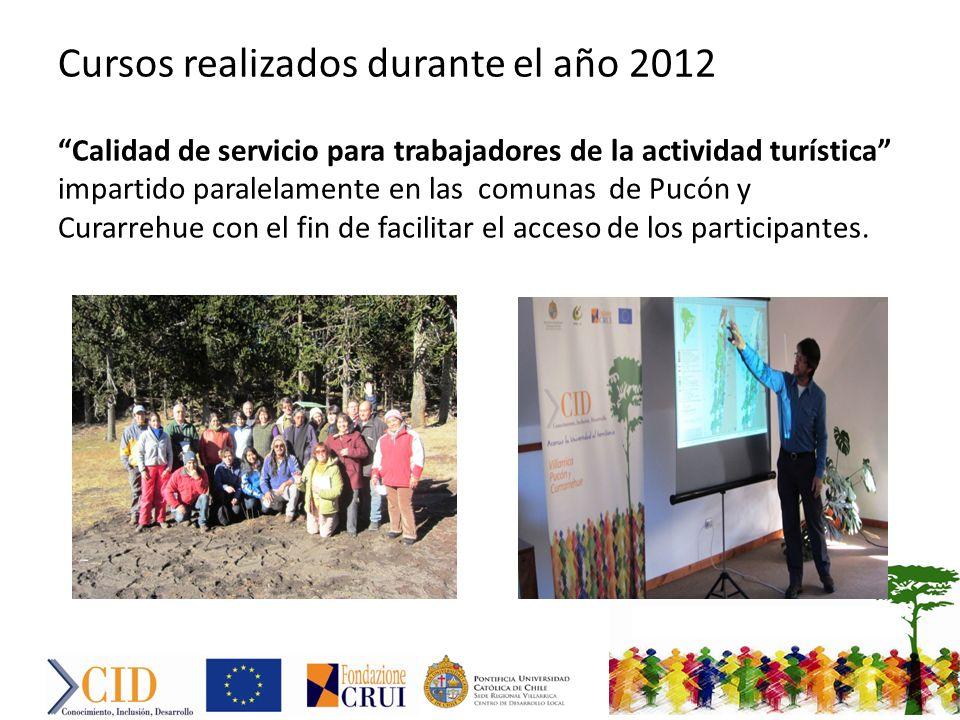Cursos realizados durante el año 2012 Calidad de servicio para trabajadores de la actividad turística impartido paralelamente en las comunas de Pucón y Curarrehue con el fin de facilitar el acceso de los participantes.