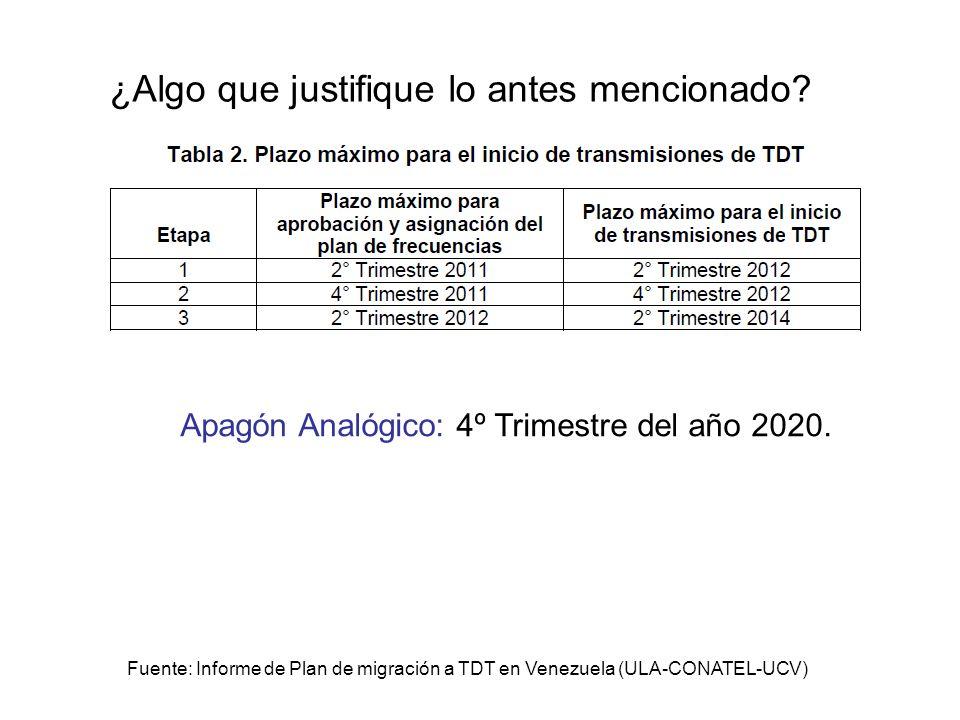 Apagón Analógico: 4º Trimestre del año 2020. Fuente: Informe de Plan de migración a TDT en Venezuela (ULA-CONATEL-UCV) ¿Algo que justifique lo antes m