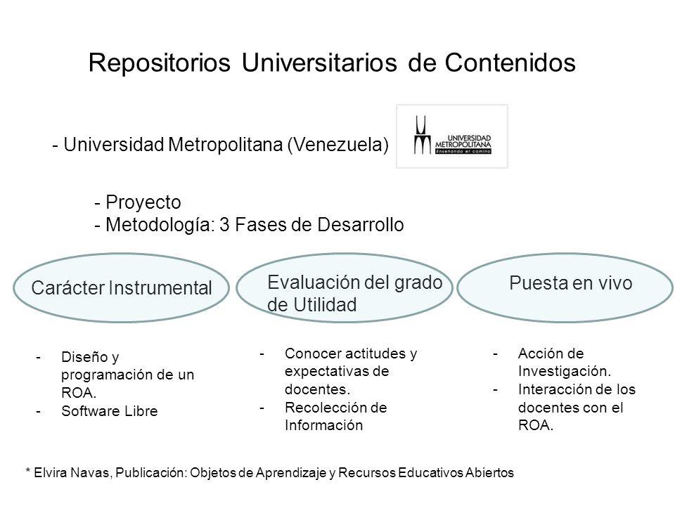 Repositorios Universitarios de Contenidos - Universidad Metropolitana (Venezuela) - Proyecto - Metodología: 3 Fases de Desarrollo Carácter Instrumenta