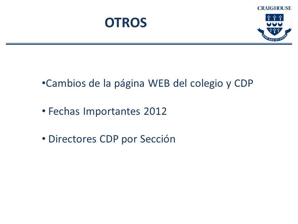 OTROS Cambios de la página WEB del colegio y CDP Fechas Importantes 2012 Directores CDP por Sección