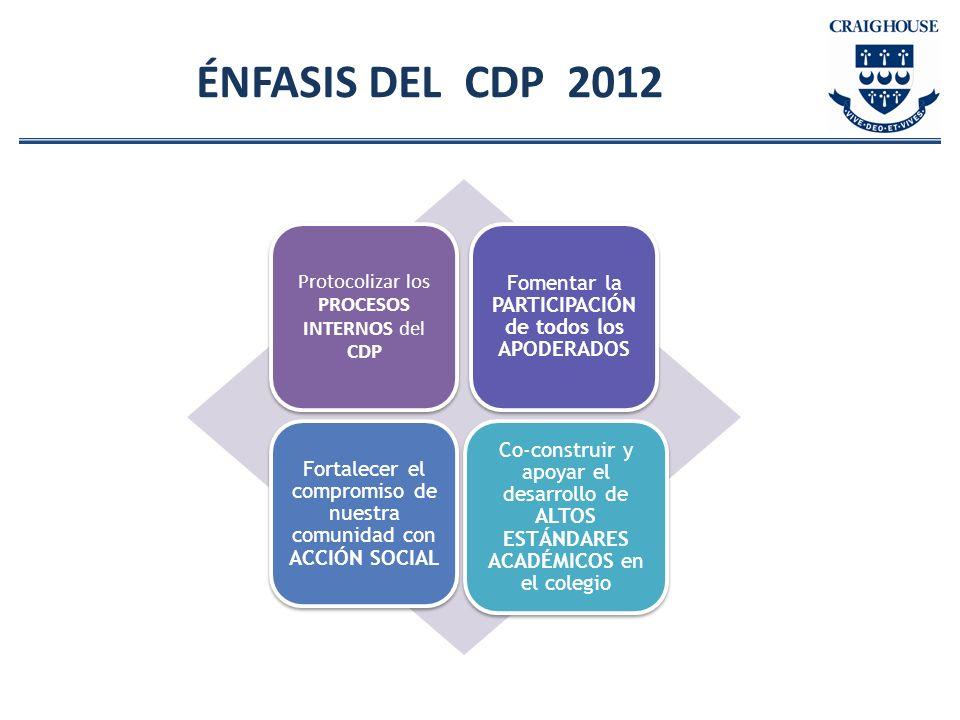 ÉNFASIS DEL CDP 2012 Protocolizar los PROCESOS INTERNOS del CDP Fomentar la PARTICIPACIÓN de todos los APODERADOS Fortalecer el compromiso de nuestra