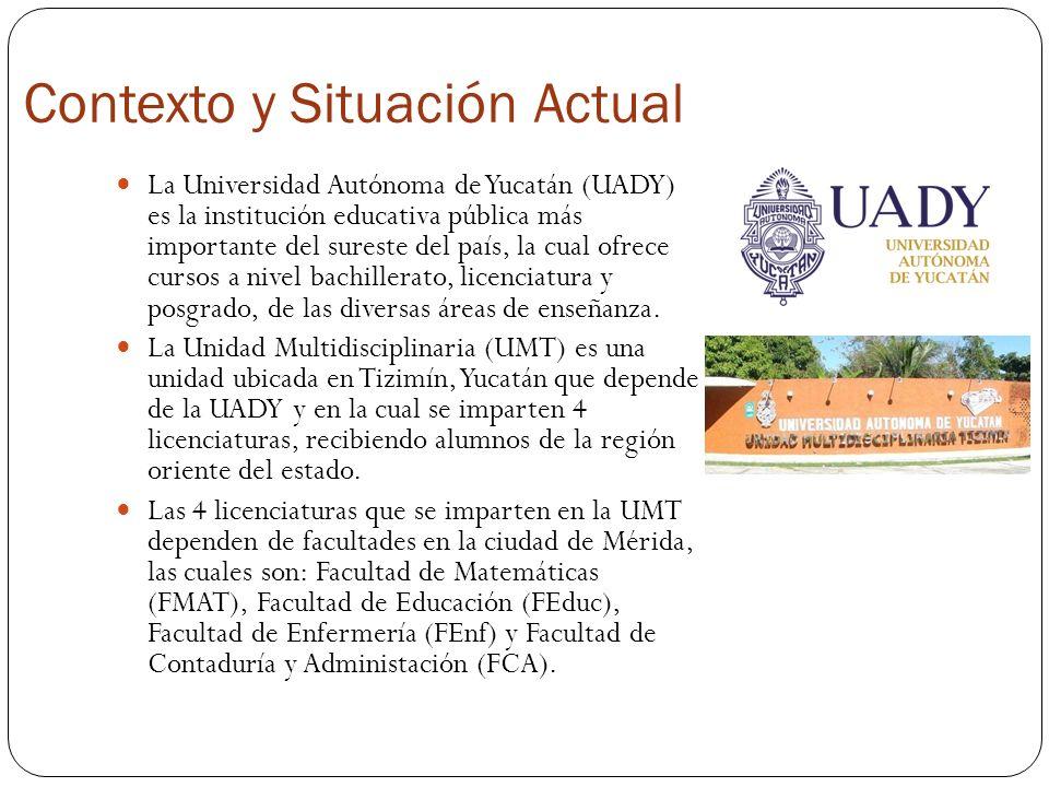 Contexto y Situación Actual La Universidad Autónoma de Yucatán (UADY) es la institución educativa pública más importante del sureste del país, la cual