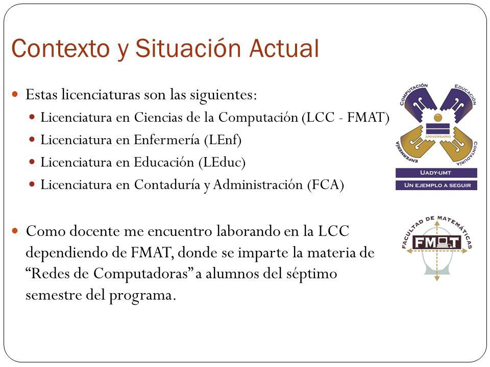 Contexto y Situación Actual Estas licenciaturas son las siguientes: Licenciatura en Ciencias de la Computación (LCC - FMAT) Licenciatura en Enfermería