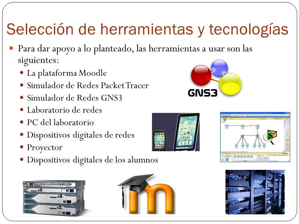 Selección de herramientas y tecnologías Para dar apoyo a lo planteado, las herramientas a usar son las siguientes: La plataforma Moodle Simulador de R