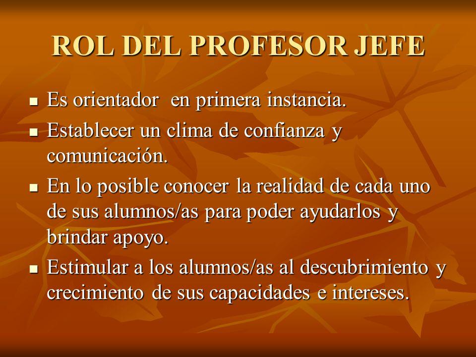 ROL DEL PROFESOR JEFE Es orientador en primera instancia.
