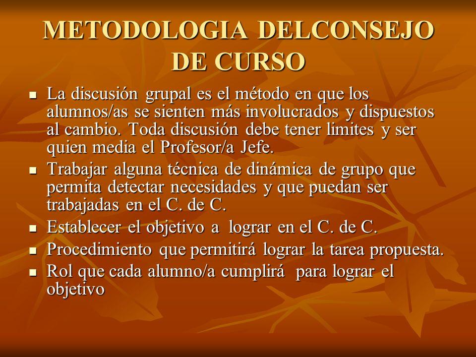 METODOLOGIA DELCONSEJO DE CURSO La discusión grupal es el método en que los alumnos/as se sienten más involucrados y dispuestos al cambio.