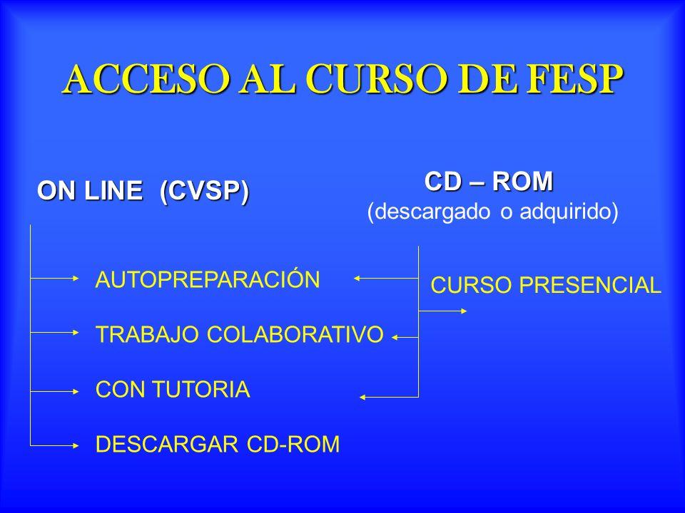 ACCESO AL CURSO DE FESP ON LINE (CVSP) CD – ROM (descargado o adquirido) AUTOPREPARACIÓN TRABAJO COLABORATIVO CON TUTORIA DESCARGAR CD-ROM CURSO PRESENCIAL