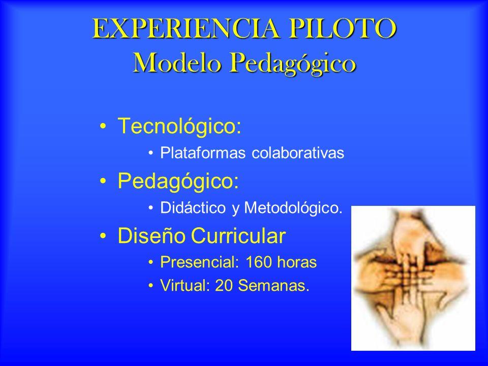 EXPERIENCIA PILOTO Modelo Pedagógico Tecnológico: Plataformas colaborativas Pedagógico: Didáctico y Metodológico.