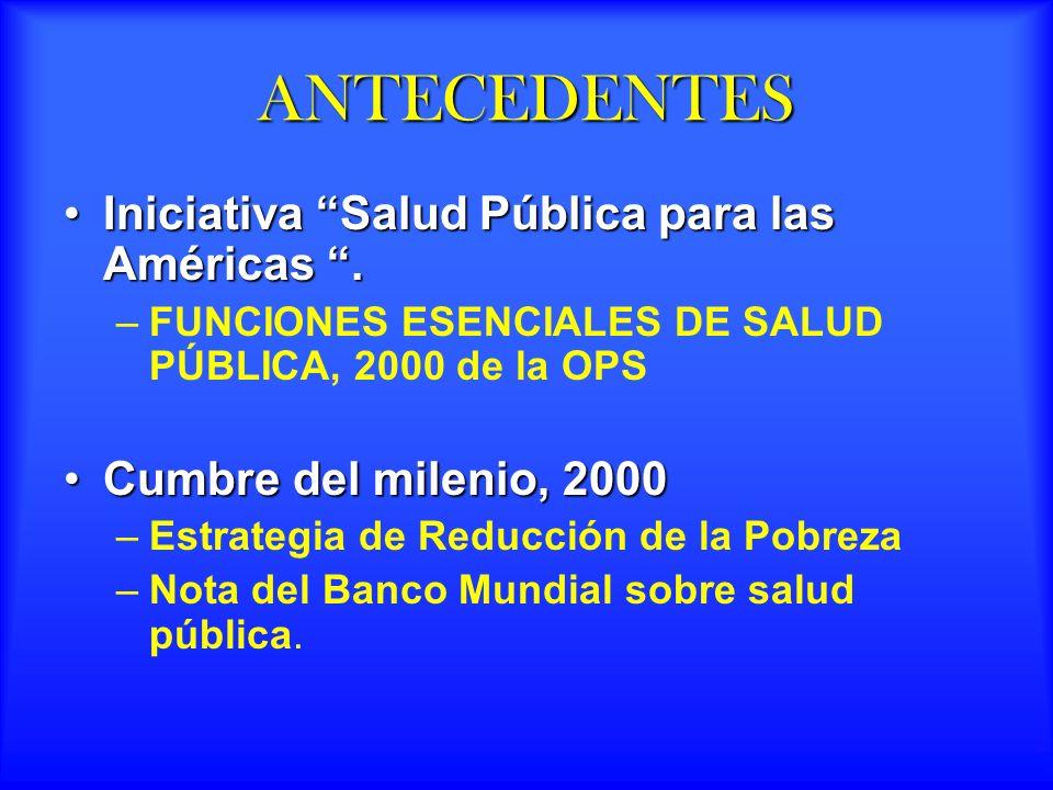 ANTECEDENTES Iniciativa Salud Pública para las Américas.Iniciativa Salud Pública para las Américas.
