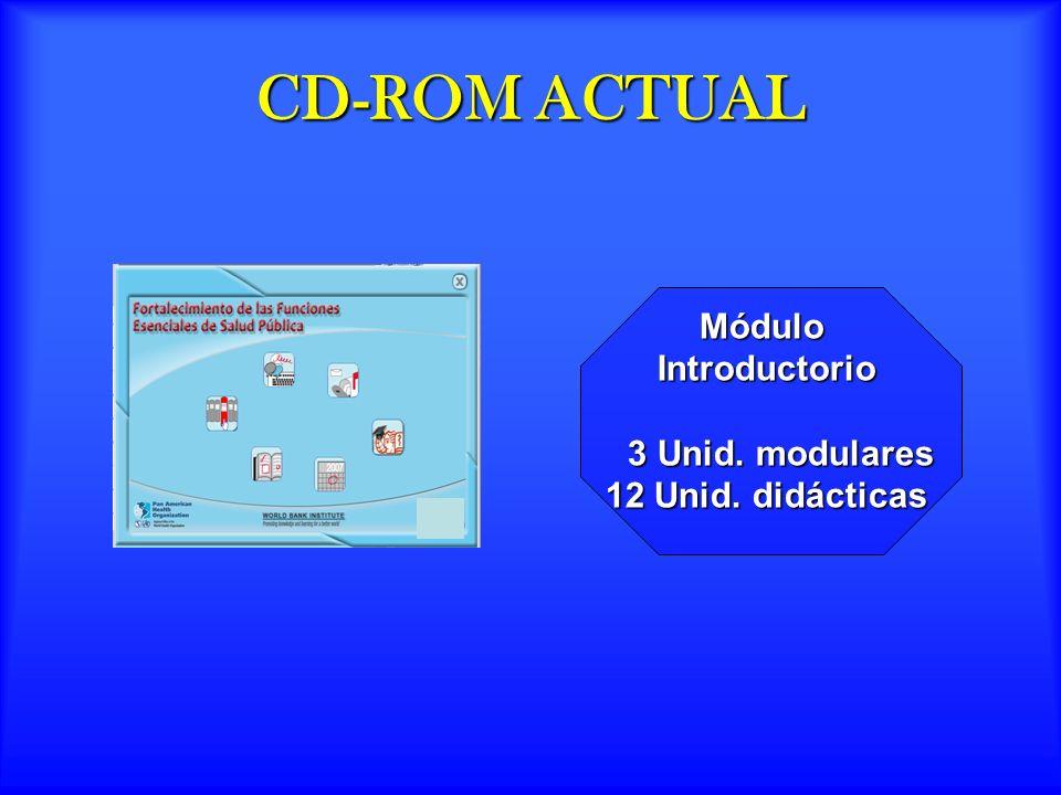 CD-ROM ACTUAL MóduloIntroductorio 3 Unid. modulares 3 Unid. modulares 12 Unid. didácticas