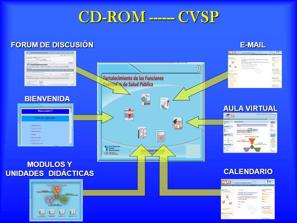 CD-ROM ------ CVSP BIENVENIDA BIENVENIDA FORUM DE DISCUSIÓN FORUM DE DISCUSIÓN E-MAIL E-MAIL MODULOS Y UNIDADES DIDÁCTICAS AULA VIRTUAL AULA VIRTUAL CALENDARIO CALENDARIO